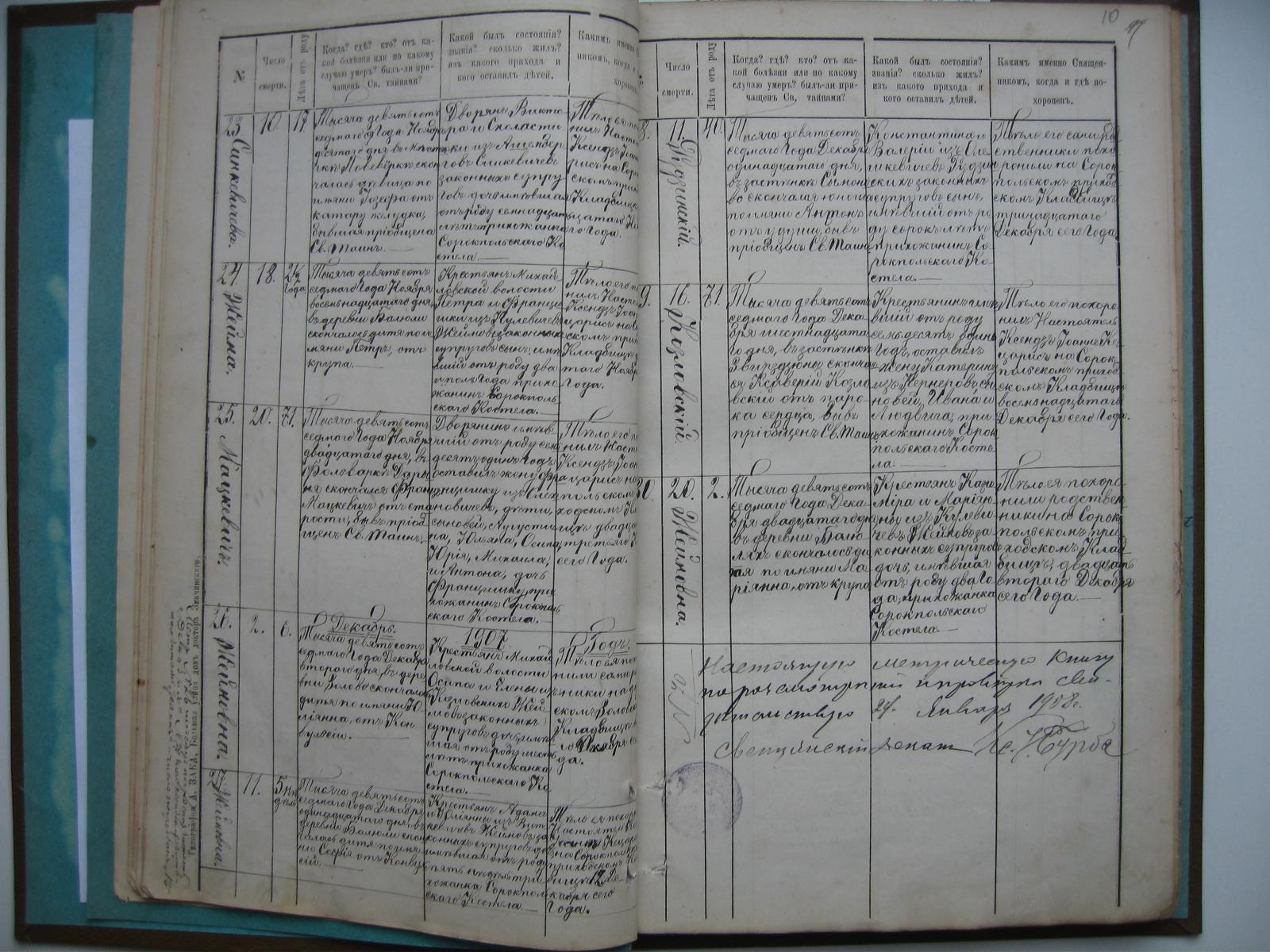 metryka śmierci Józefy Sienkiewicz